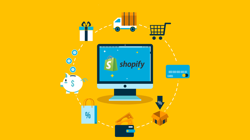 Shopify websites features